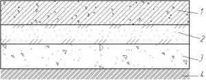 Геохимические барьеры